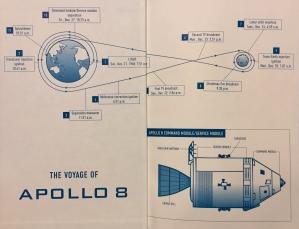 Apollo 8 Insert