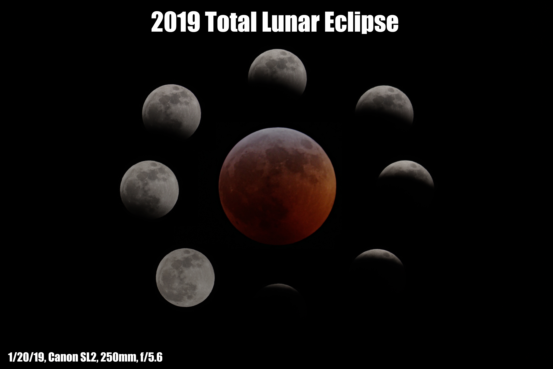 2019 Total Lunar Eclipse